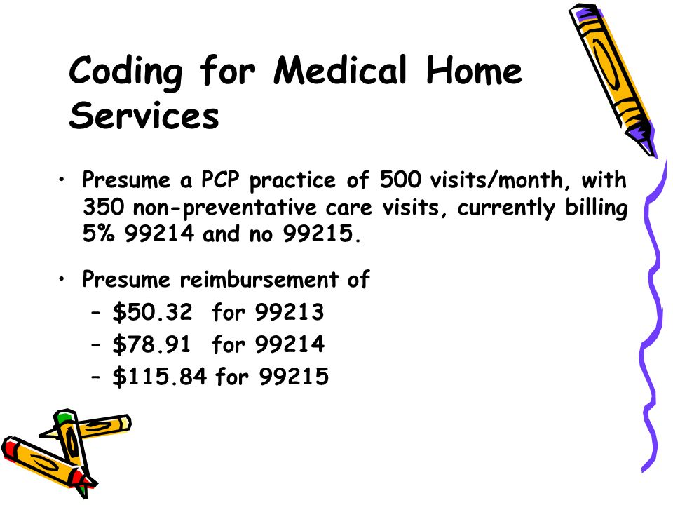 Coding for Medical Home Services