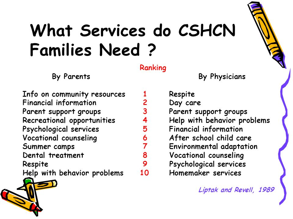 What Services do CSHCN Families Need