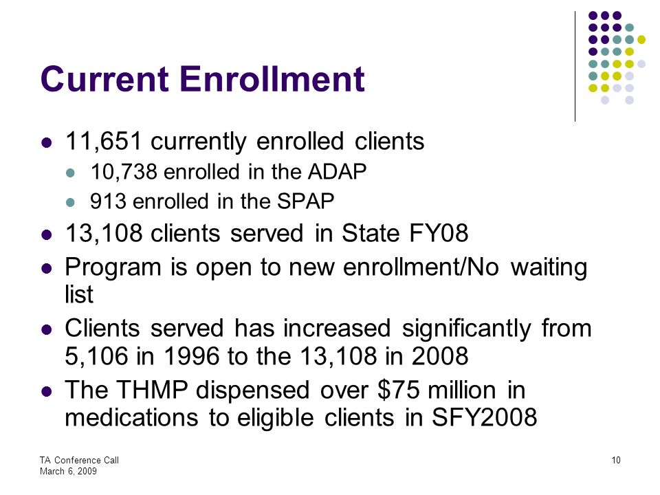 Current Enrollment 11,651 currently enrolled clients