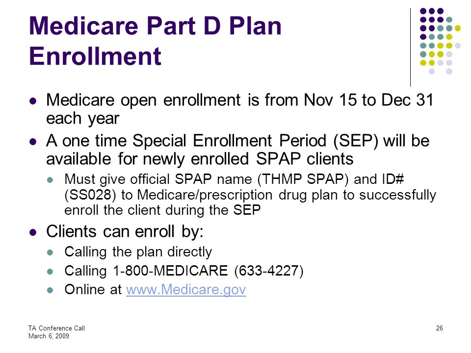 Medicare Part D Plan Enrollment