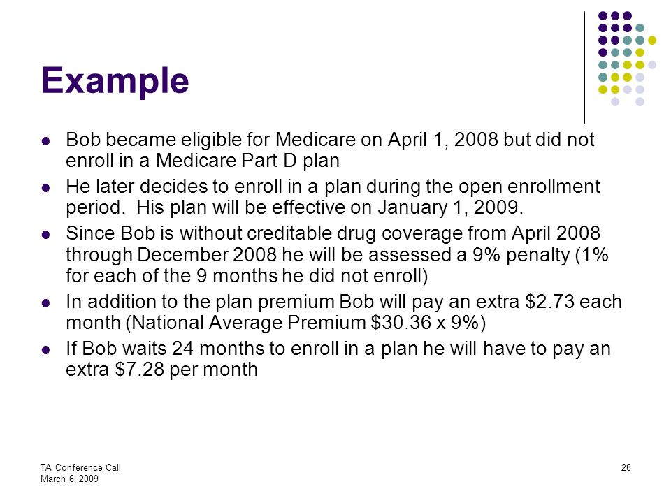 Example Bob became eligible for Medicare on April 1, 2008 but did not enroll in a Medicare Part D plan.