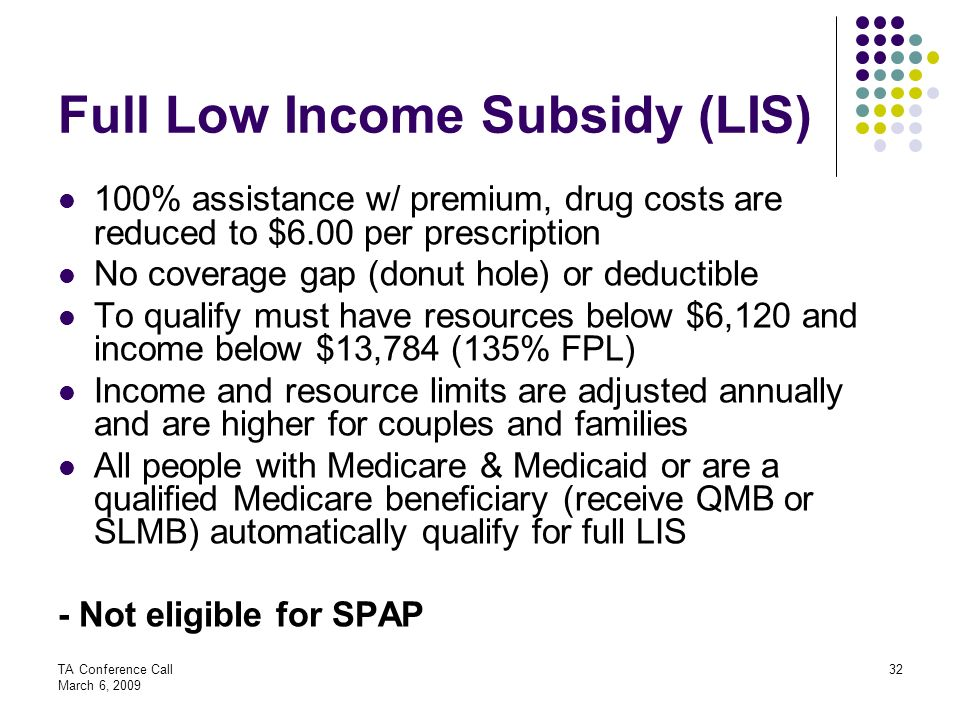 Full Low Income Subsidy (LIS)