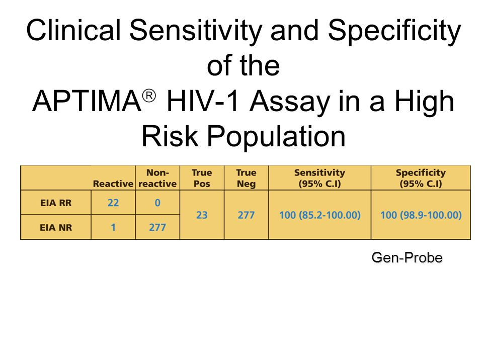 Clinical Sensitivity and Specificity of the APTIMA HIV-1 Assay in a High Risk Population
