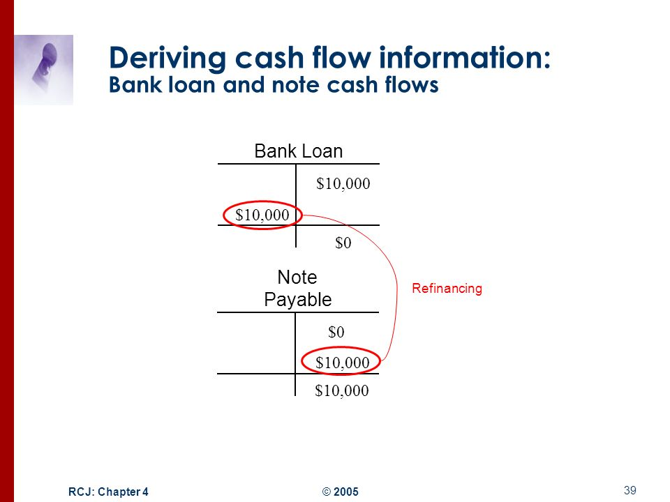 Payday loans online for savings account photo 5