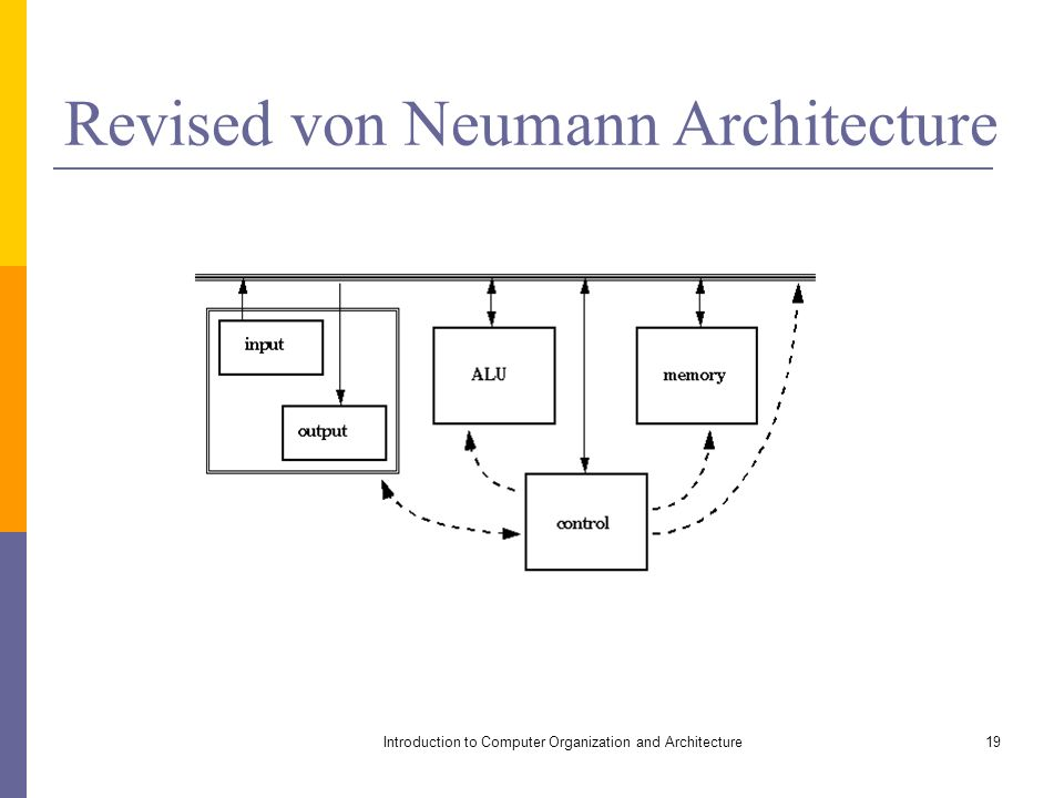 Introduction to computer organization and architecture for Architecture von neumann