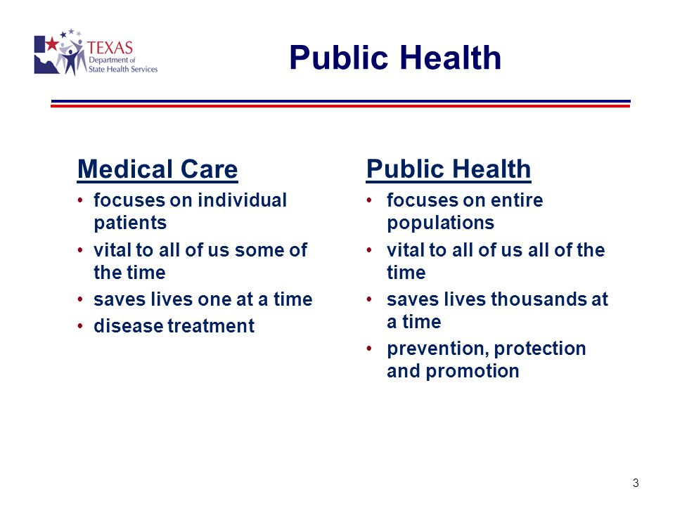 Public Health Medical Care Public Health