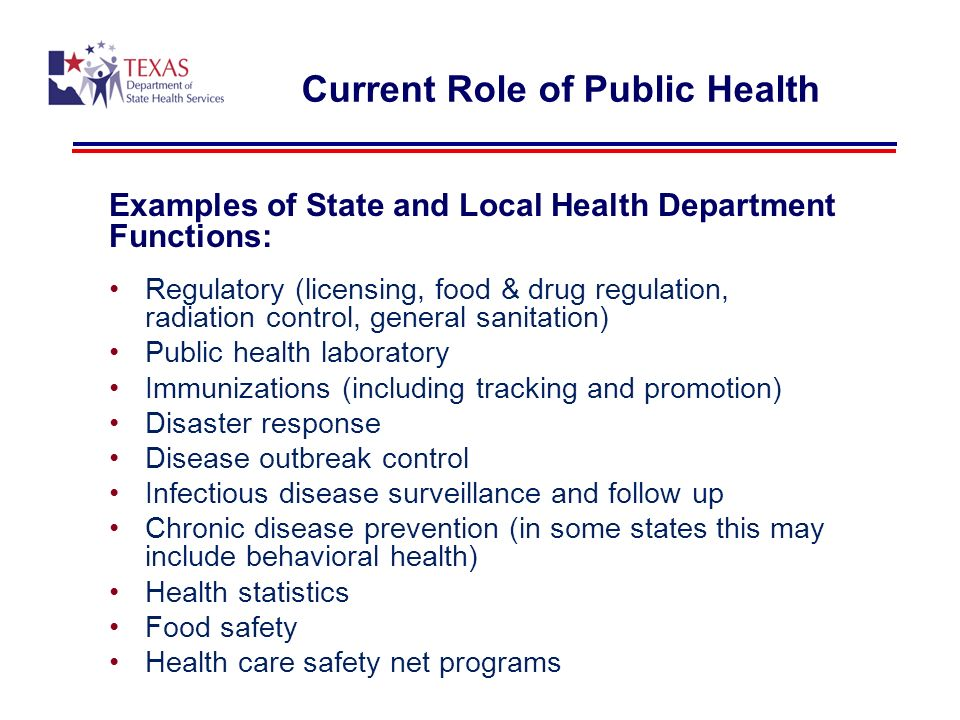 Current Role of Public Health