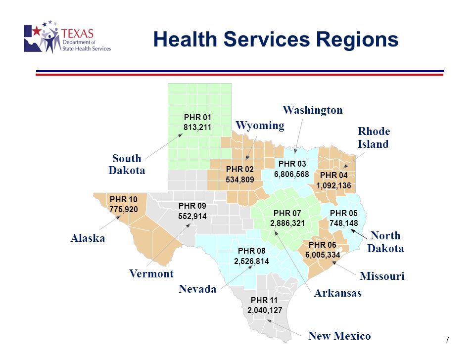 Health Services Regions
