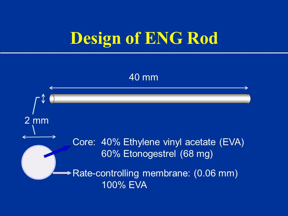 Design of ENG Rod 40 mm 2 mm Core: 40% Ethylene vinyl acetate (EVA)