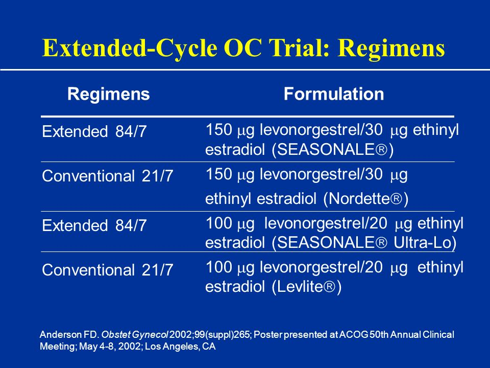 Extended-Cycle OC Trial: Regimens