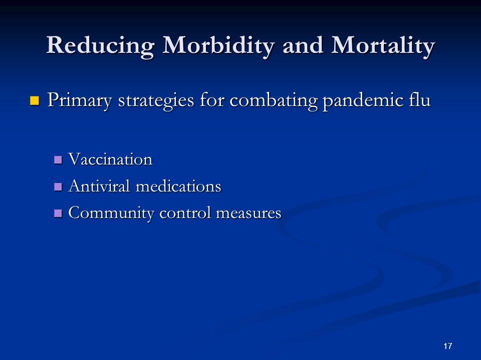 Reducing Morbidity and Mortality