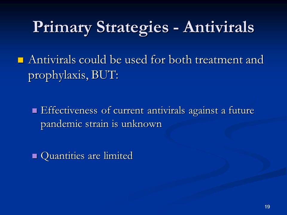 Primary Strategies - Antivirals