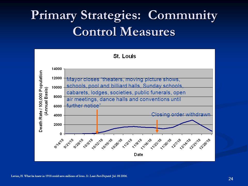 Primary Strategies: Community Control Measures