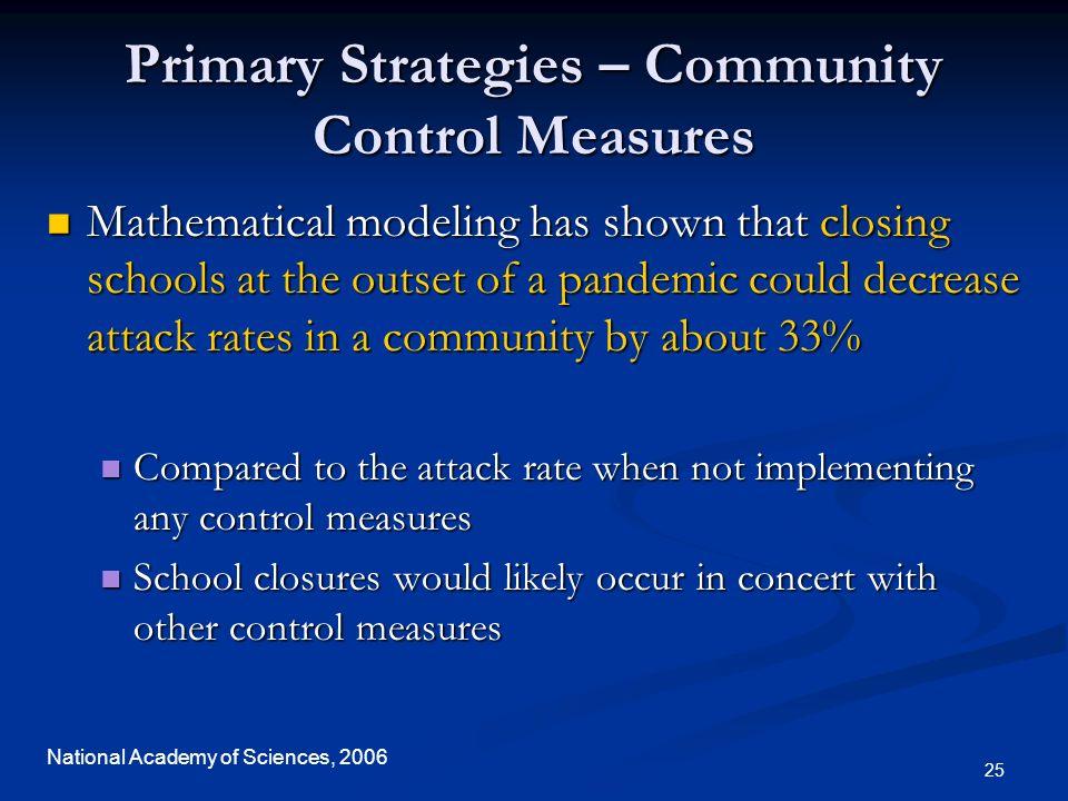 Primary Strategies – Community Control Measures