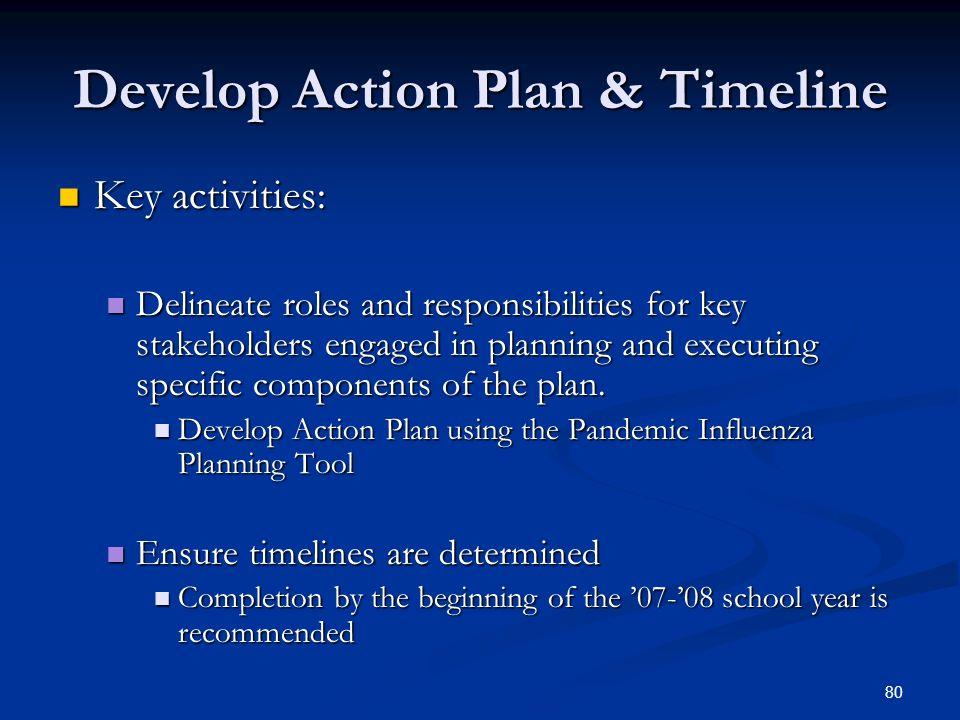 Develop Action Plan & Timeline