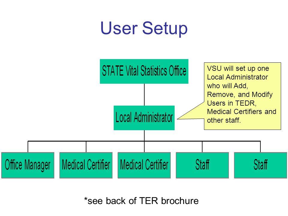 User Setup *see back of TER brochure