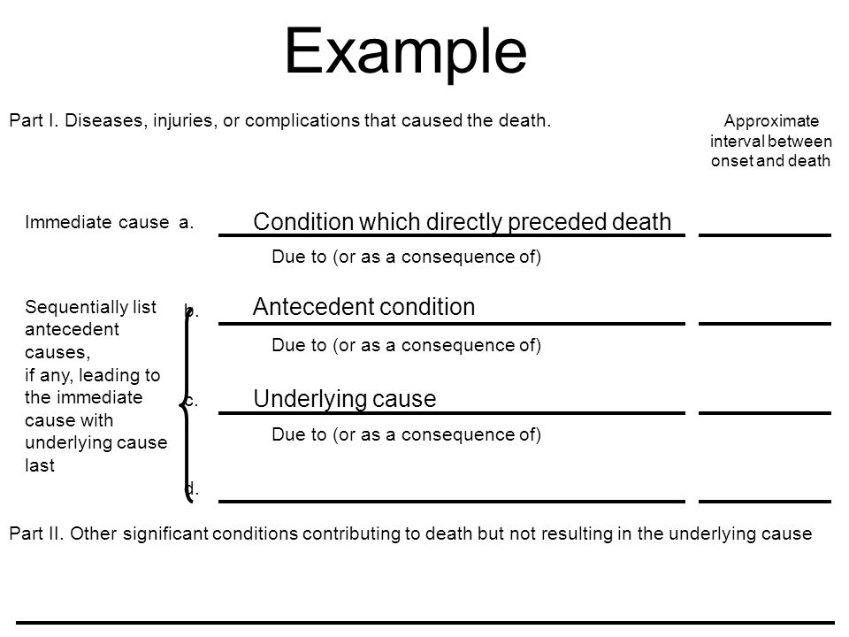 Approximate interval between onset and death