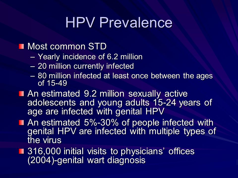 HPV Prevalence Most common STD