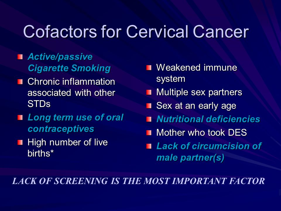 Cofactors for Cervical Cancer