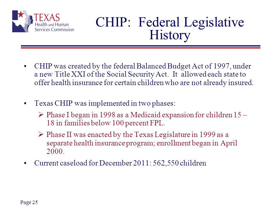 CHIP: Federal Legislative History