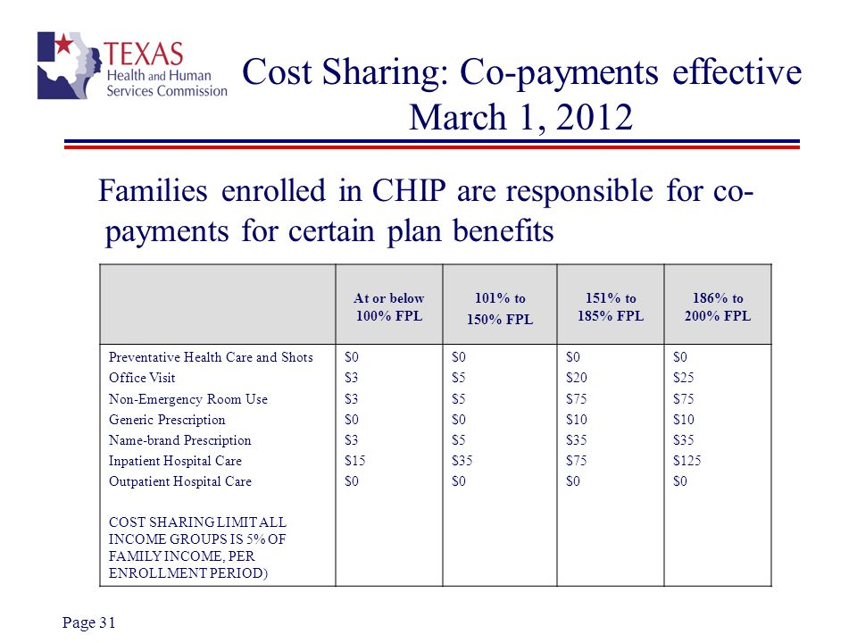 Cost Sharing: Co-payments effective March 1, 2012
