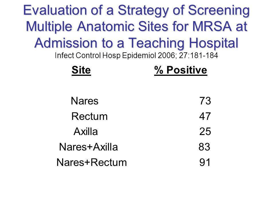 Evaluation of a Strategy of Screening Multiple Anatomic Sites for MRSA at Admission to a Teaching Hospital Infect Control Hosp Epidemiol 2006; 27:181-184