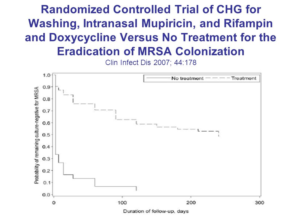 Randomized Controlled Trial of CHG for Washing, Intranasal Mupiricin, and Rifampin and Doxycycline Versus No Treatment for the Eradication of MRSA Colonization Clin Infect Dis 2007; 44:178
