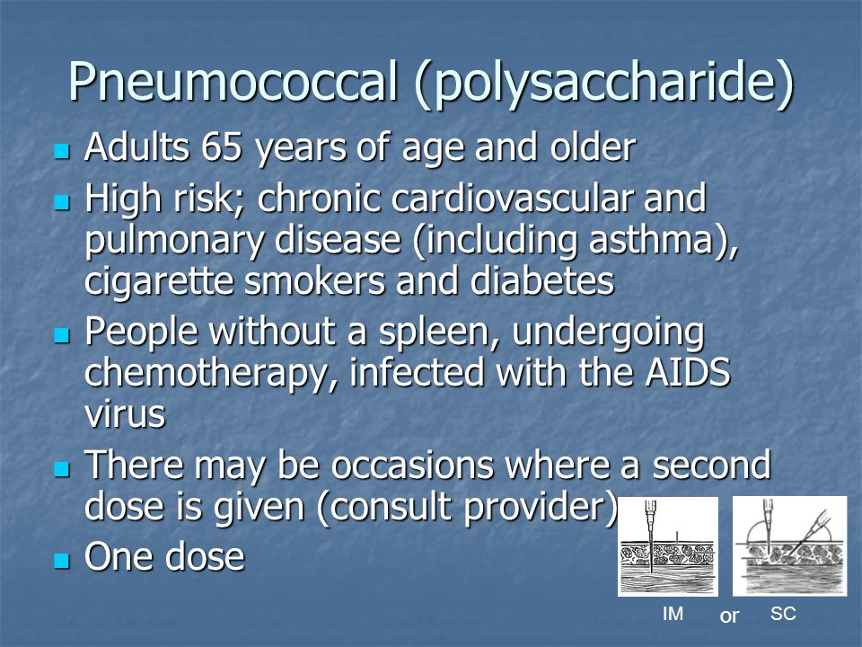 Pneumococcal (polysaccharide)