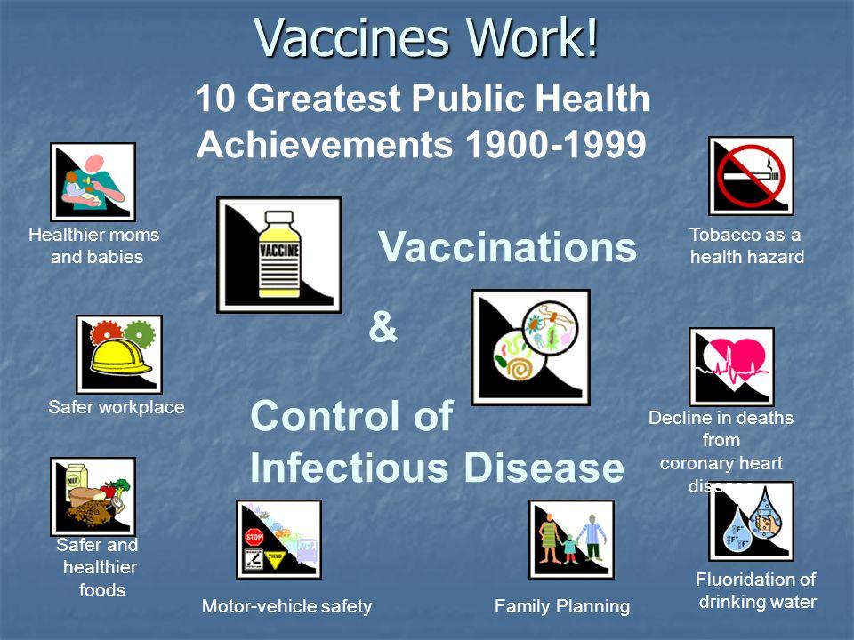 10 Greatest Public Health Achievements 1900-1999