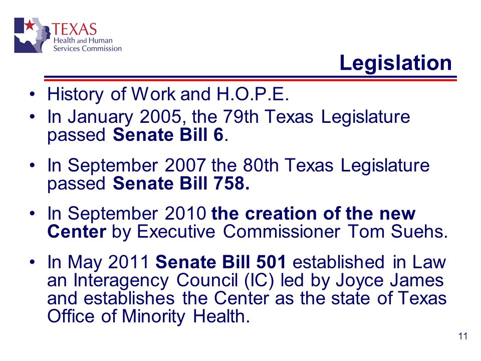 Legislation History of Work and H.O.P.E.