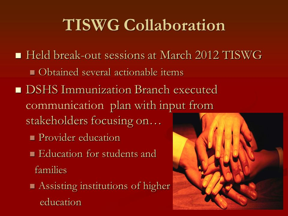 TISWG Collaboration Held break-out sessions at March 2012 TISWG