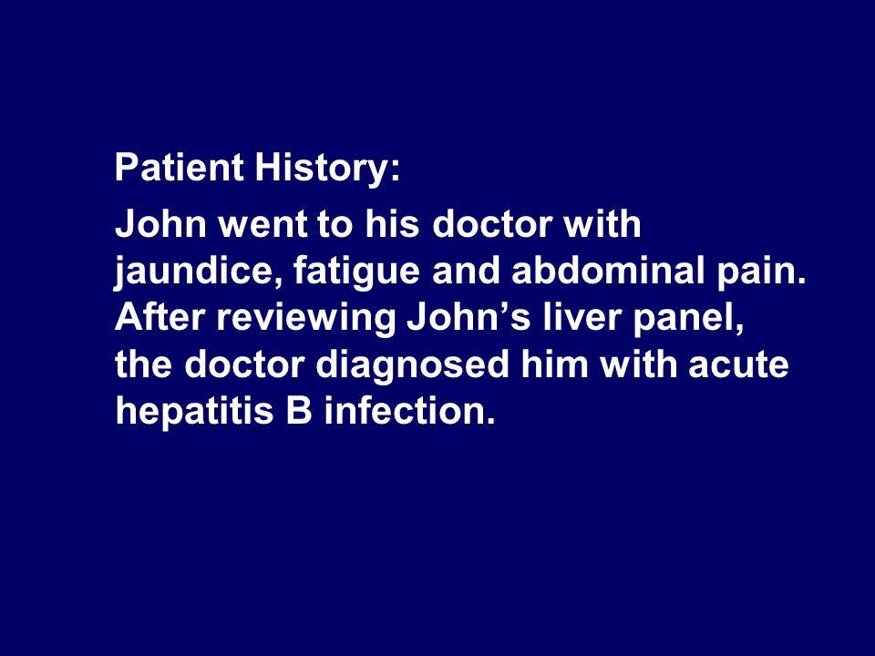 Patient History: