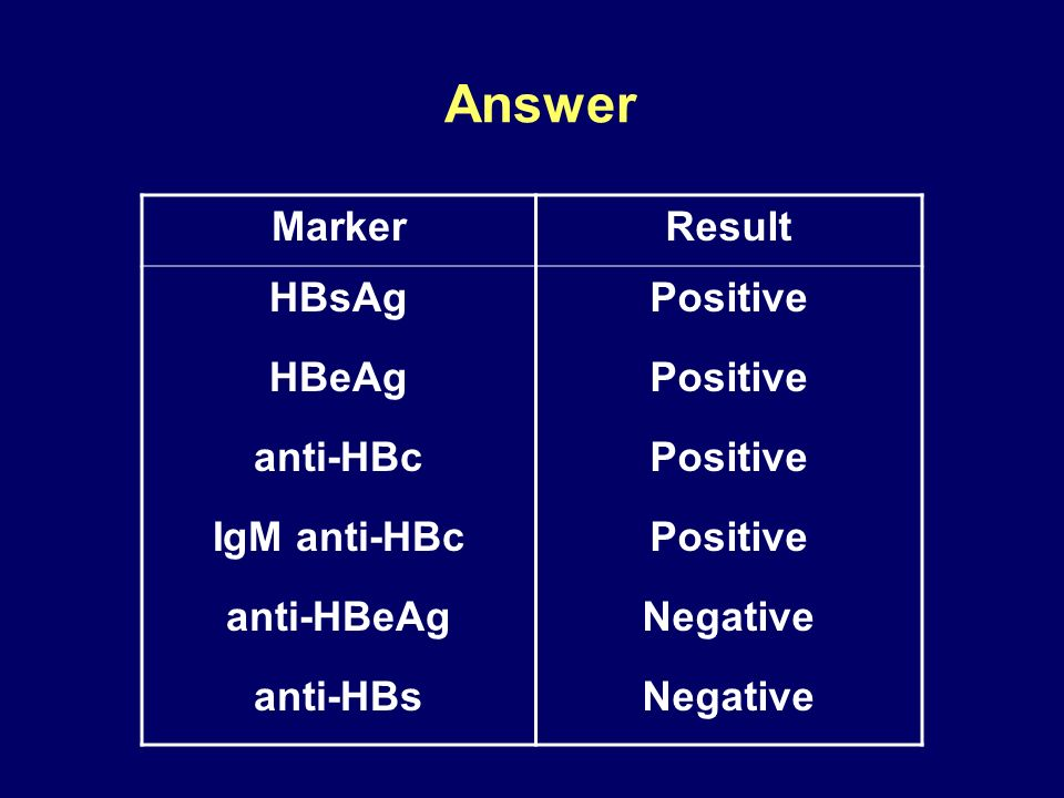 Answer Marker Result HBsAg Positive HBeAg anti-HBc IgM anti-HBc