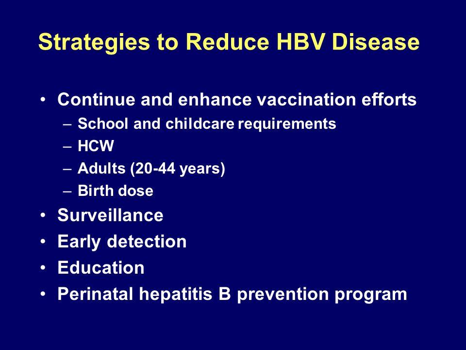 Strategies to Reduce HBV Disease