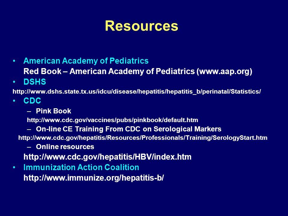 Resources American Academy of Pediatrics