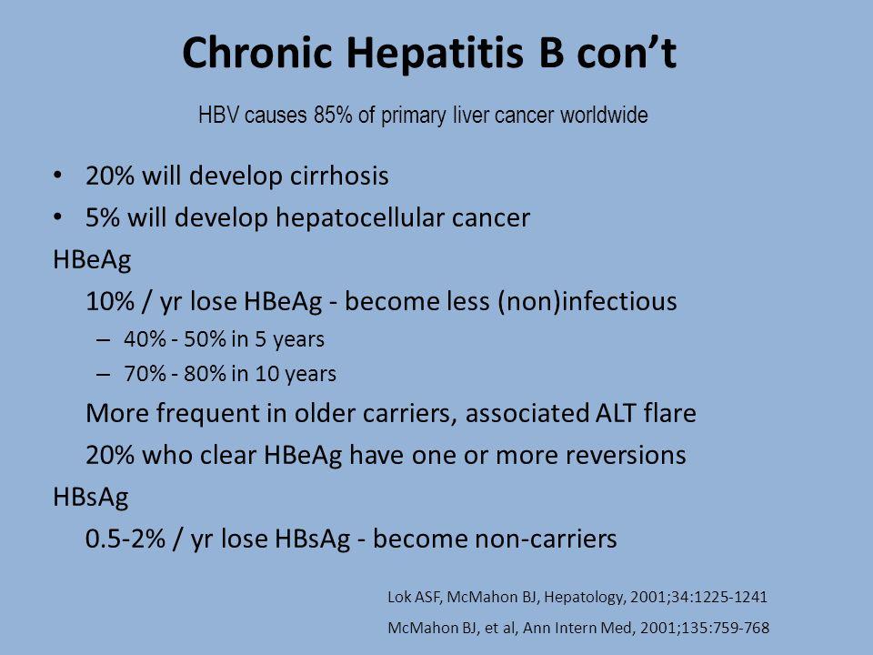Chronic Hepatitis B con't