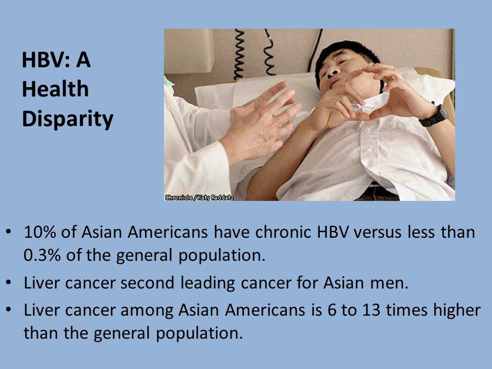 HBV: A Health Disparity