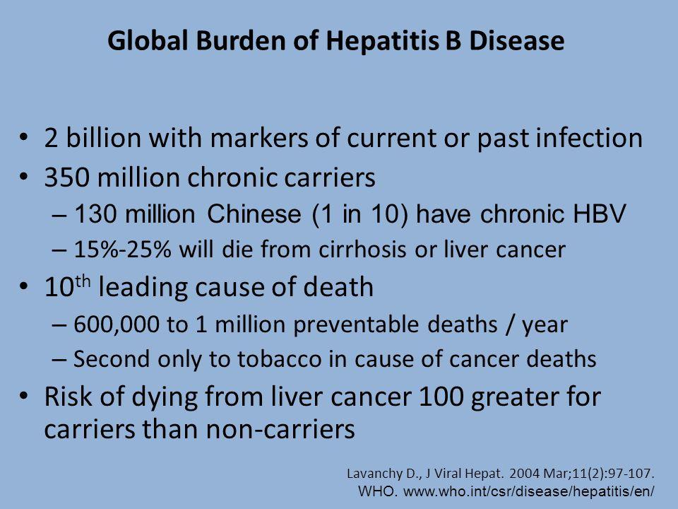 Global Burden of Hepatitis B Disease