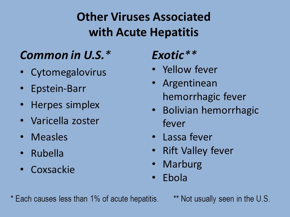 Other Viruses Associated with Acute Hepatitis