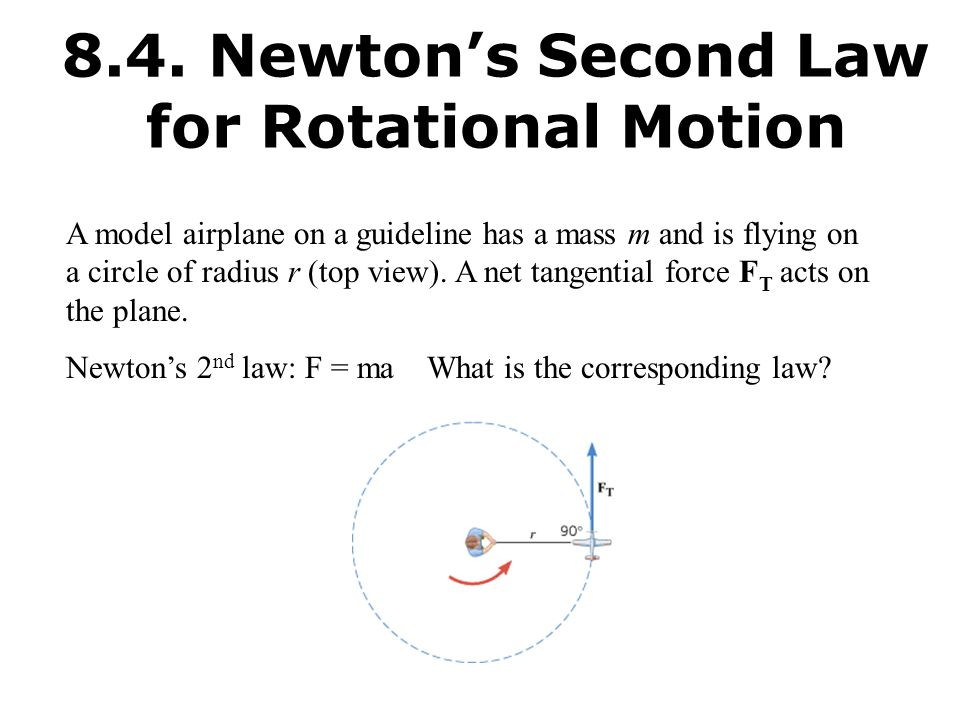 8.4. Newton's Second Law for Rotational Motion - ppt video online ...