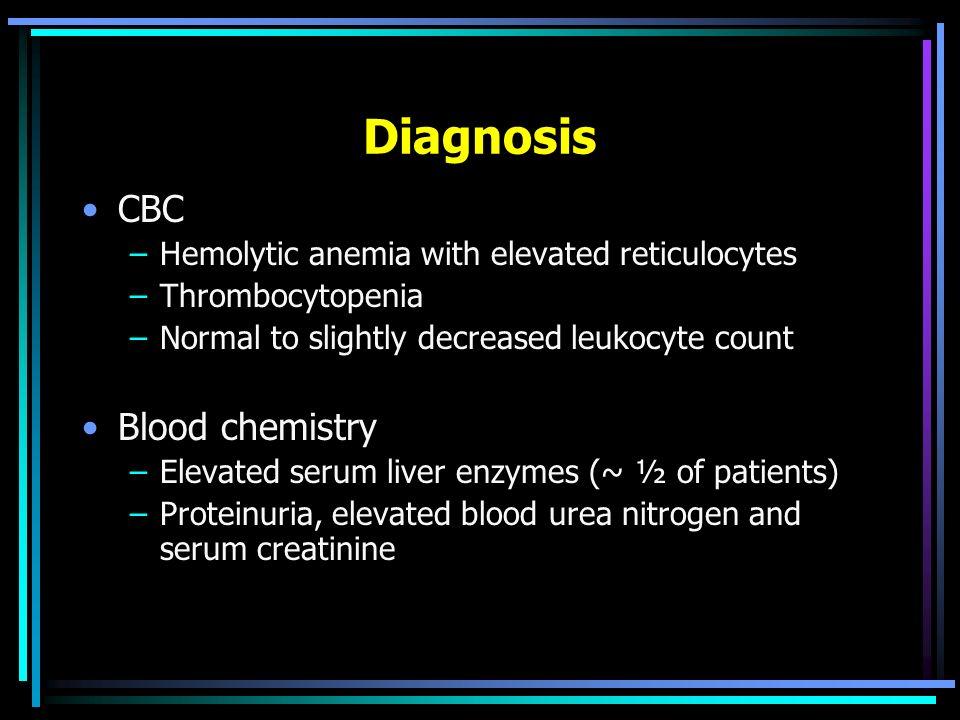 Diagnosis CBC Blood chemistry