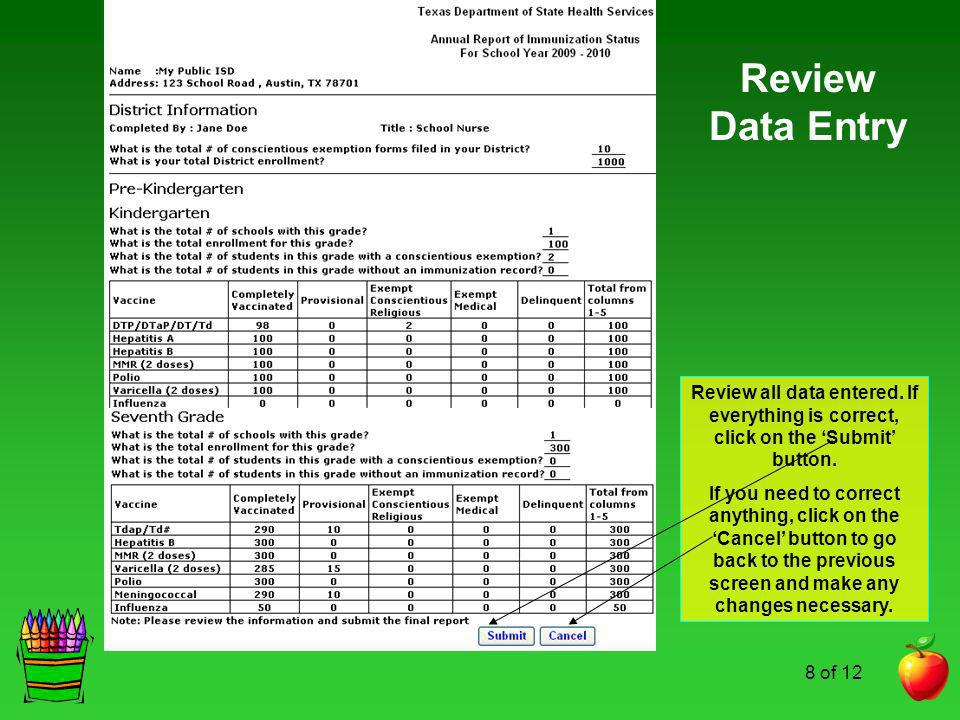 Review Data Entry Review all data entered. If everything is correct, click on the 'Submit' button.