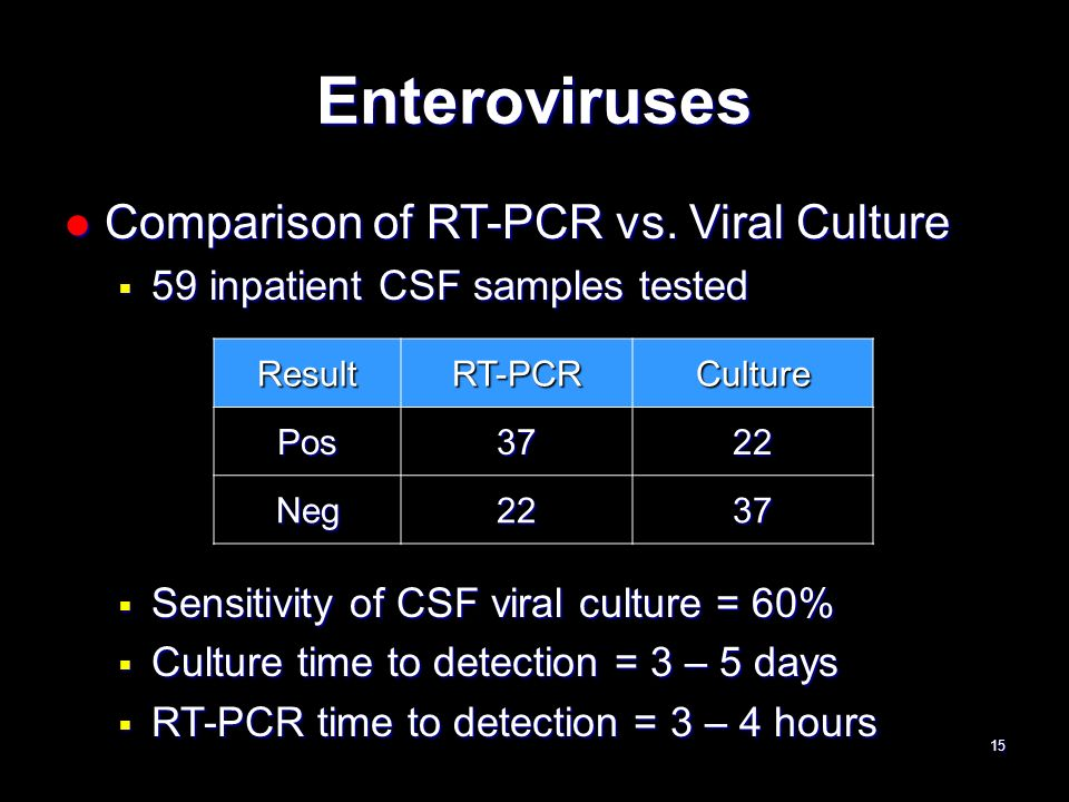 Enteroviruses Comparison of RT-PCR vs. Viral Culture