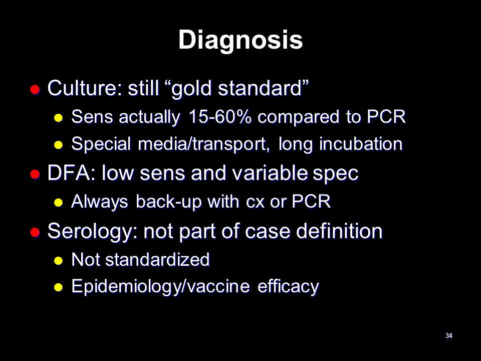 Diagnosis Culture: still gold standard