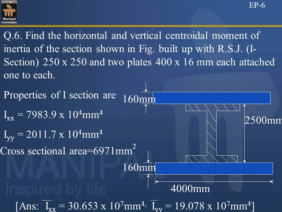 how to find moment of inertia of i section