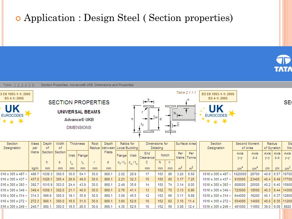Application : Design Steel ( Section properties)