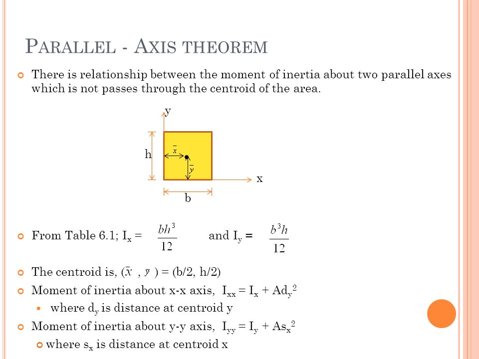Parallel - Axis theorem