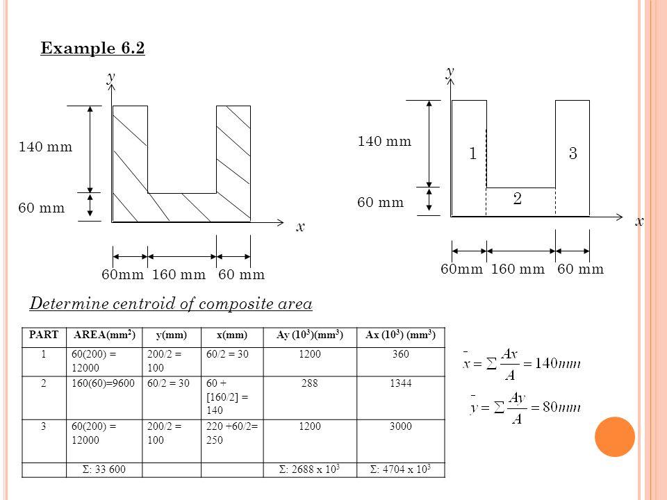 Determine centroid of composite area