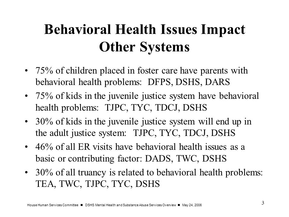 Behavioral Health Issues Impact Other Systems