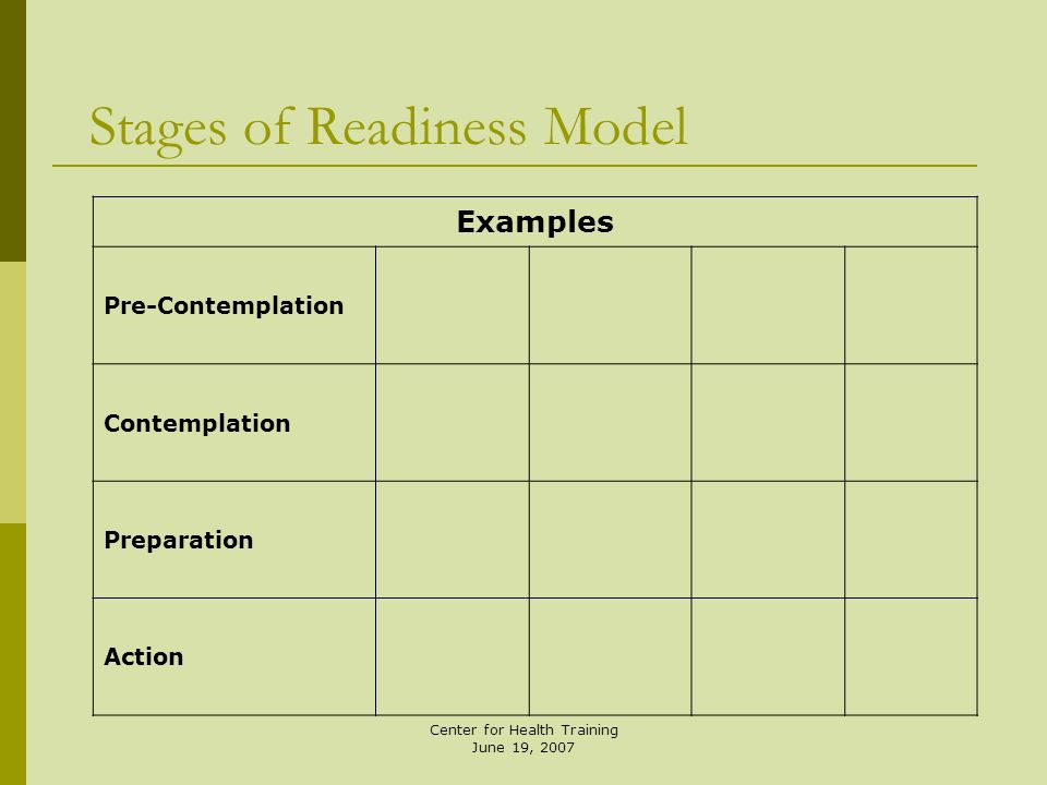Stages of Readiness Model